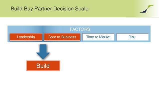 Build Buy Partner Decision Scale Build FACTORS Time to Market RiskLeadership Core to Business