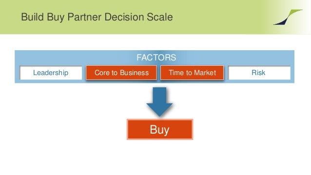 Build Buy Partner Decision Scale Buy FACTORS Time to Market RiskLeadership Core to Business