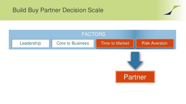 Build Buy Partner Decision Scale Partner FACTORS Time to Market Risk AversionLeadership Core to Business