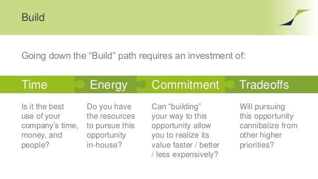 """Commitment Tradeoffs Build Going down the """"Build"""" path requires an investment of: Do you have the resources to pursue this..."""
