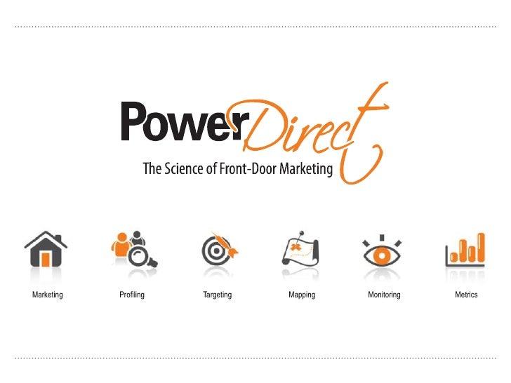 Marketing                             Profiling                              Targeting                      ...