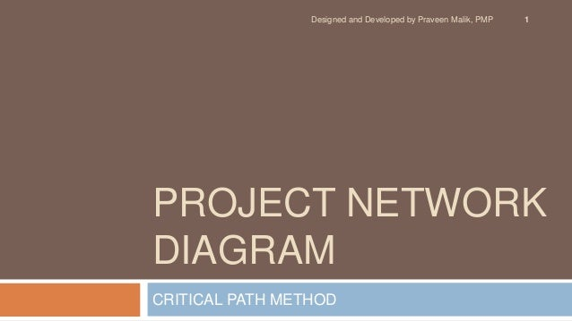 PROJECT NETWORK DIAGRAM CRITICAL PATH METHOD Designed and Developed by Praveen Malik, PMP 1