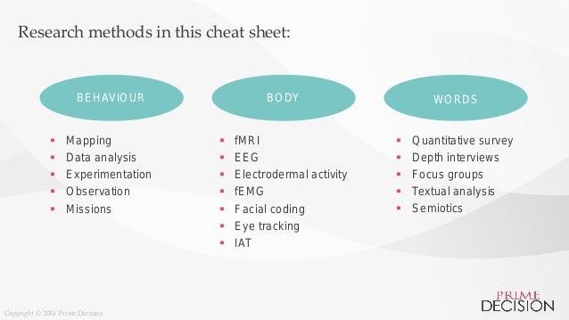 Research Methods Cheat Sheet border=