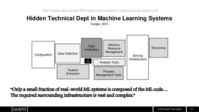 Predictive Maintenance - Portland Machine Learning Meetup