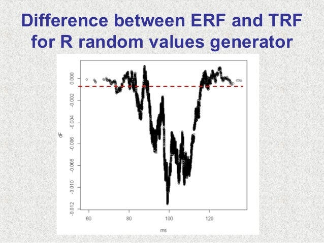 Difference between ERF and TRFfor R random values generator