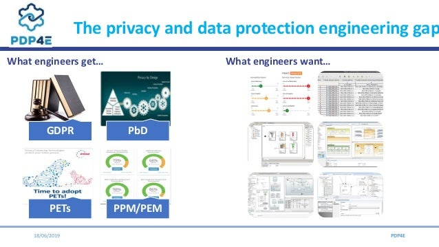 Pdp4 e privacy engineering toolkit   ipen 2019 Slide 3
