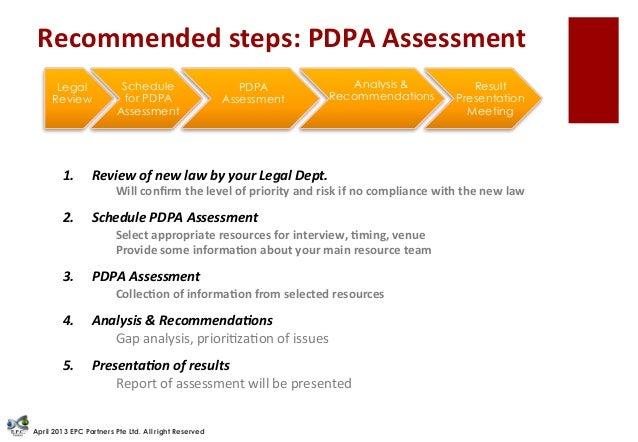Data pro act