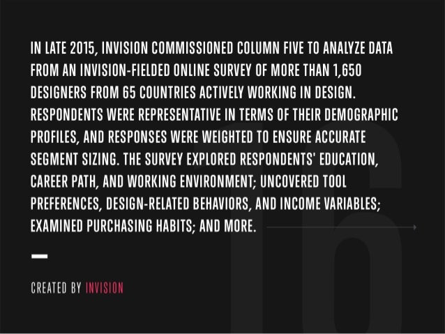 2016 Product Design Report from InVision Slide 3