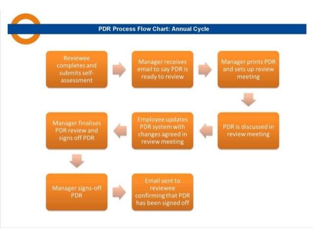 PDR images 1 Slide 2
