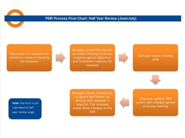 PDR images 1 Slide 3