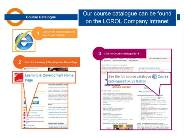 PDR images all Slide 3