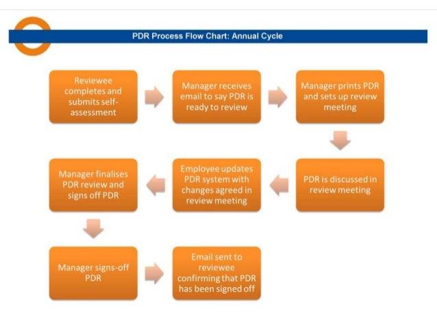 PDR Images LH Slide 2