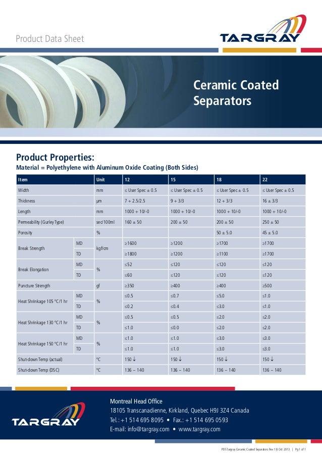 Ceramic Coated Separator For Lithium Ion Batteries