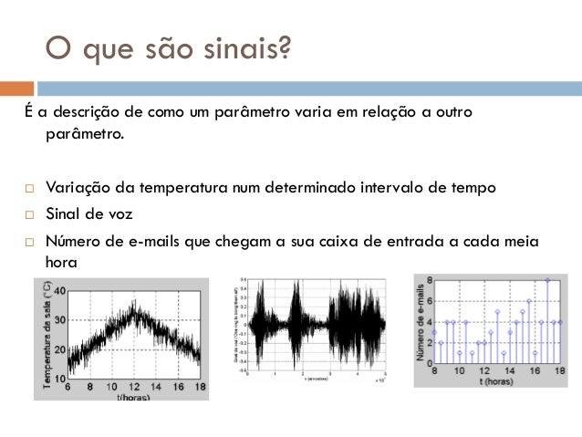 obtenção de sinais discretos Slide 2