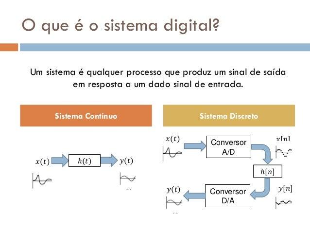 obtenção de sinais discretos Slide 3