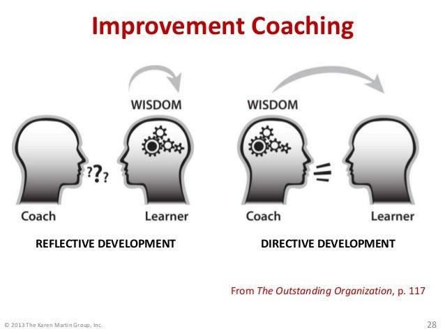 © 2013 The Karen Martin Group, Inc. Improvement Coaching 28 REFLECTIVE DEVELOPMENT DIRECTIVE DEVELOPMENT From The Outstand...