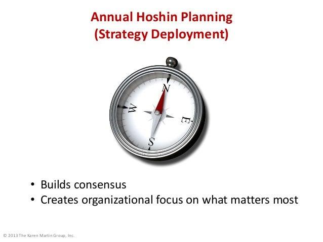 © 2013 The Karen Martin Group, Inc. Annual Hoshin Planning (Strategy Deployment) • Builds consensus • Creates organization...