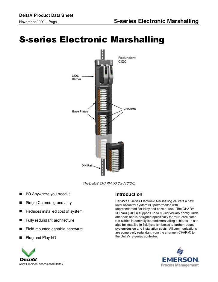 DeltaV Product Data SheetNovember 2009 – Page 1                              S-series Electronic MarshallingS-series Elect...