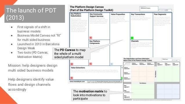 The Platform Design Tookit 2.0 Draft Launch  - Executive Summary Slide 3