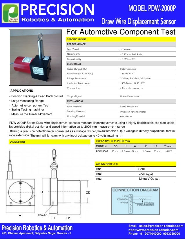 • • • • • SPECIFICATIONS PERFORMANCE Nonlinearity ±0.15% of Full Scale Repeatability ±0.01% of RO ELECTRICAL Rated Ou...