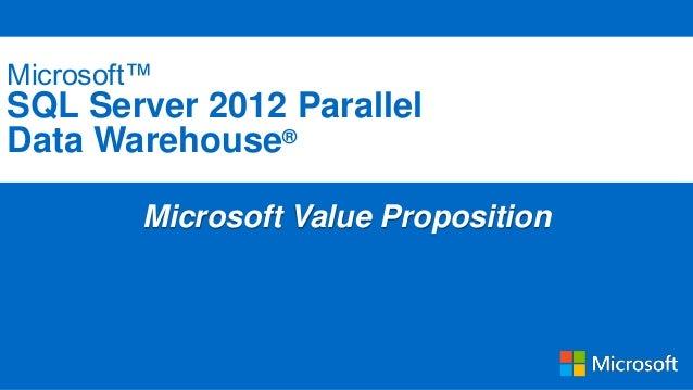 Microsoft™  SQL Server 2012 Parallel Data Warehouse® Microsoft Value Proposition