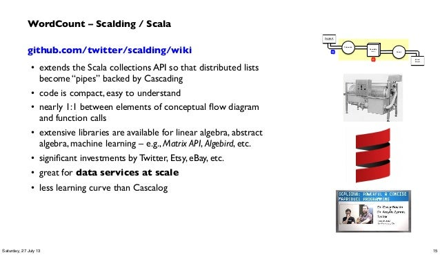 """github.com/twitter/scalding/wiki • extends the Scala collections API so that distributed lists become """"pipes"""" backed by Ca..."""