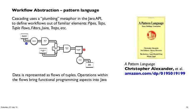 """Workflow Abstraction – pattern language Cascading uses a """"plumbing"""" metaphor in the Java API, to define workflows out of fami..."""