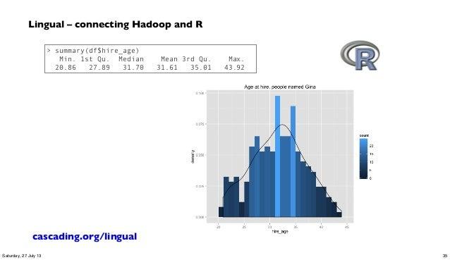 > summary(df$hire_age) Min. 1st Qu. Median Mean 3rd Qu. Max. 20.86 27.89 31.70 31.61 35.01 43.92 Lingual – connecting Hado...