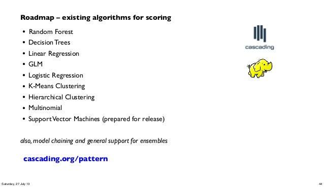 Roadmap – existing algorithms for scoring •   Random Forest • Decision Trees • Linear Regression • GLM • Logistic Regress...