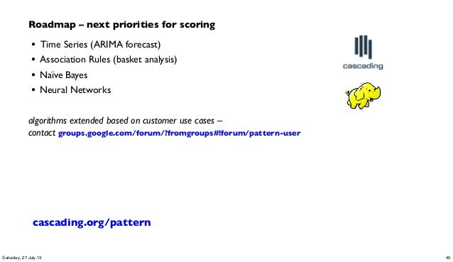 Roadmap – next priorities for scoring •   Time Series (ARIMA forecast) • Association Rules (basket analysis) • Naïve Baye...