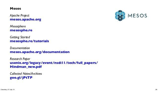 Mesos Apache Project mesos.apache.org Mesosphere mesosphe.re Getting Started mesosphe.re/tutorials Documentation mesos.apa...