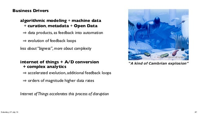 algorithmic modeling + machine data + curation, metadata + Open Data data products, as feedback into automation evolution ...