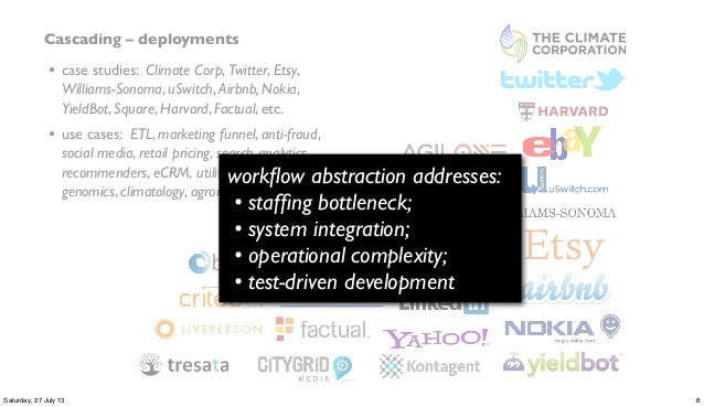 Cascading – deployments • case studies: Climate Corp, Twitter, Etsy, Williams-Sonoma, uSwitch, Airbnb, Nokia, YieldBot, Sq...