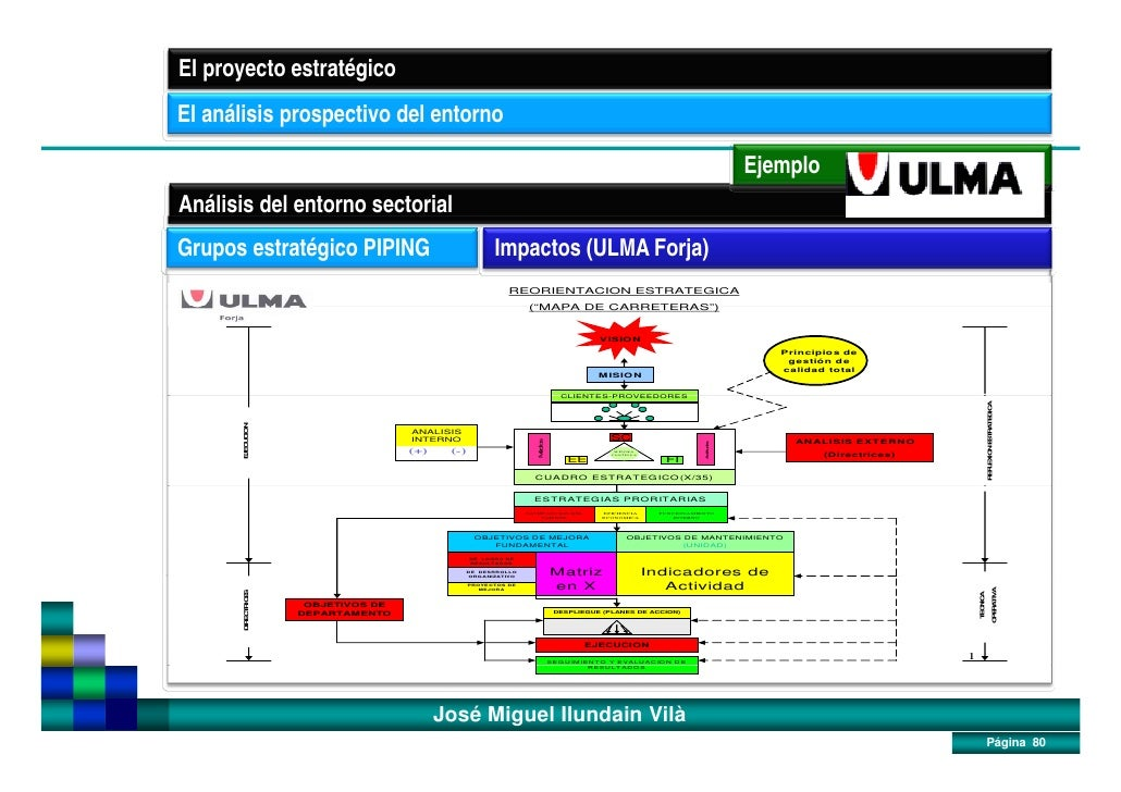 Presentaci n foro estrategia 2011 - Ulma granada ...