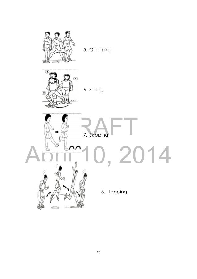 K TO 12 GRADE 3 LEARNING MATERIAL IN PE