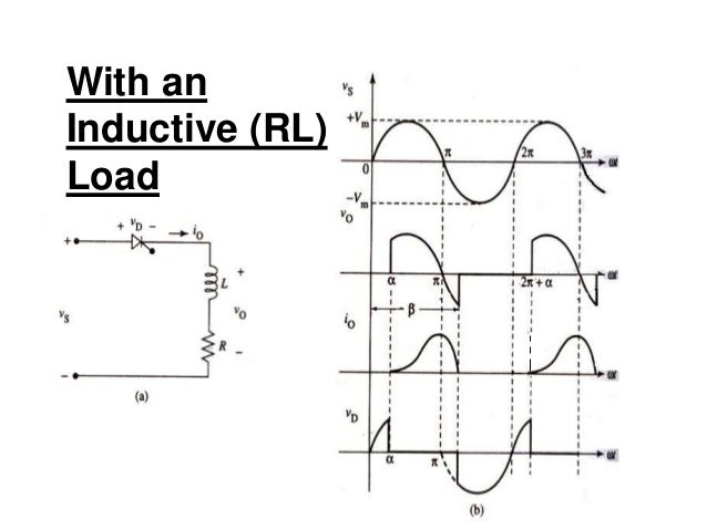 half wave control rectifier with rl load