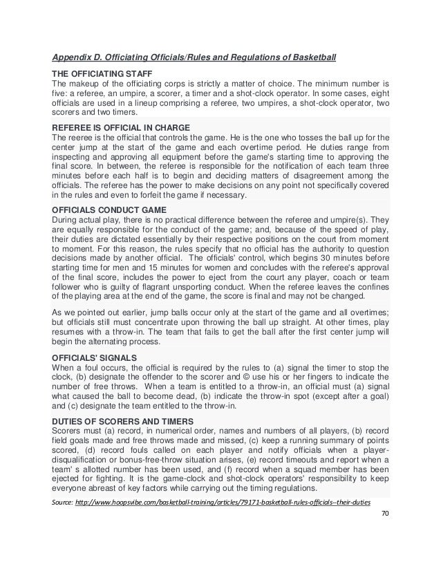 Amateur basketball rules and reguations