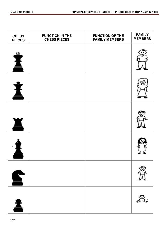 chess and psychology essay The following analysis reveals a comprehensive look at the storyform for searching for bobby fischer beat his father at chess chess teacher psychology.
