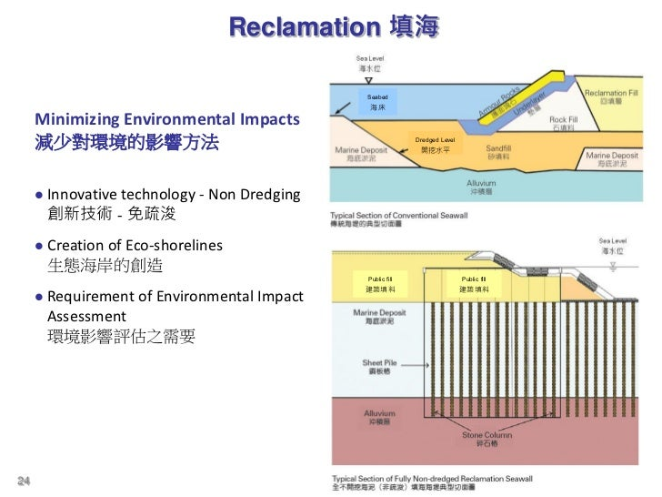 disney environmental impacts hong kong  economic, environmental and competitive factors, including their impacts on   this position is with hong kong disneyland management ltd,.
