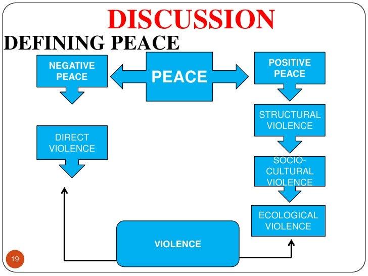 positive peace definition