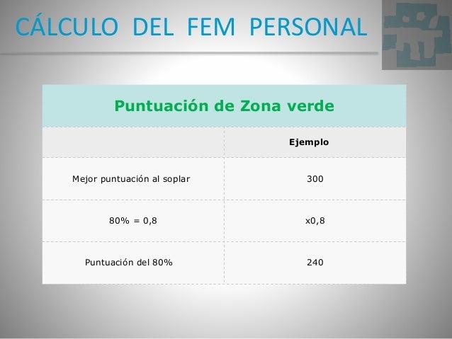 CÁLCULO DEL FEM PERSONAL Puntuación de Zona verde Ejemplo Mejor puntuación al soplar 300 80% = 0,8 x0,8 Puntuación del 80%...