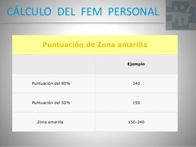 CÁLCULO DEL FEM PERSONAL Puntuación de Zona amarilla Ejemplo Puntuación del 80% 240 Puntuación del 50% 150 Zona amarilla 1...