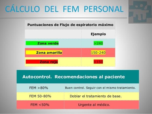 CÁLCULO DEL FEM PERSONAL Puntuaciones de Flujo de espiratorio máximo Ejemplo Zona verde >240 Zona amarilla 150-240 Zona ro...