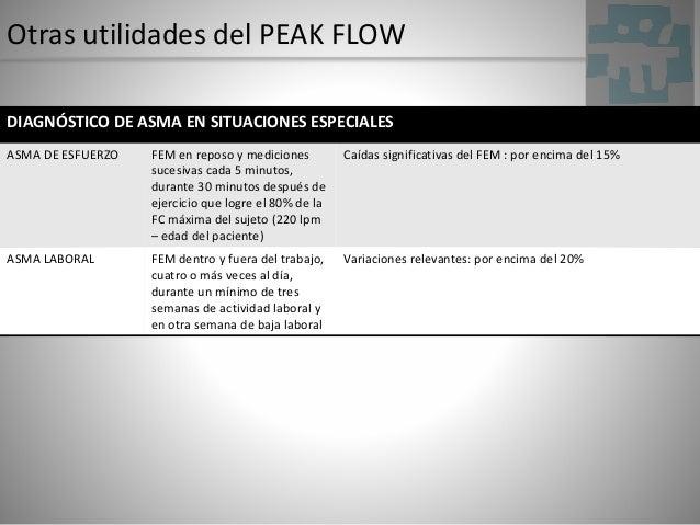 Otras utilidades del PEAK FLOW DIAGNÓSTICO DE ASMA EN SITUACIONES ESPECIALES ASMA DE ESFUERZO FEM en reposo y mediciones s...
