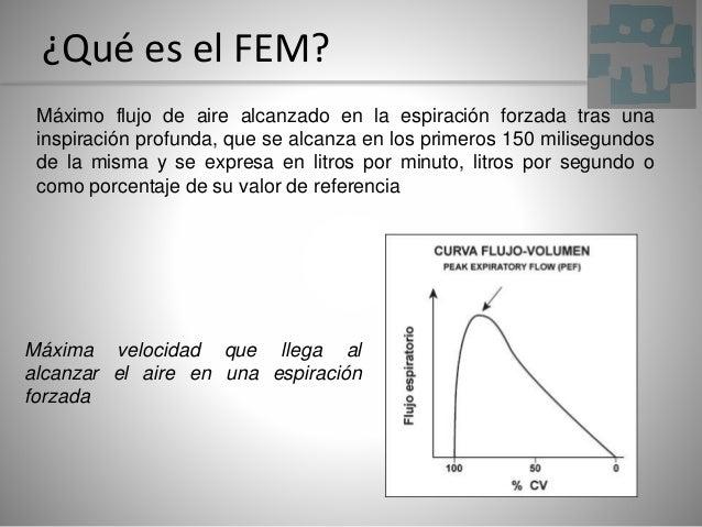 ¿Qué es el FEM? Máximo flujo de aire alcanzado en la espiración forzada tras una inspiración profunda, que se alcanza en l...