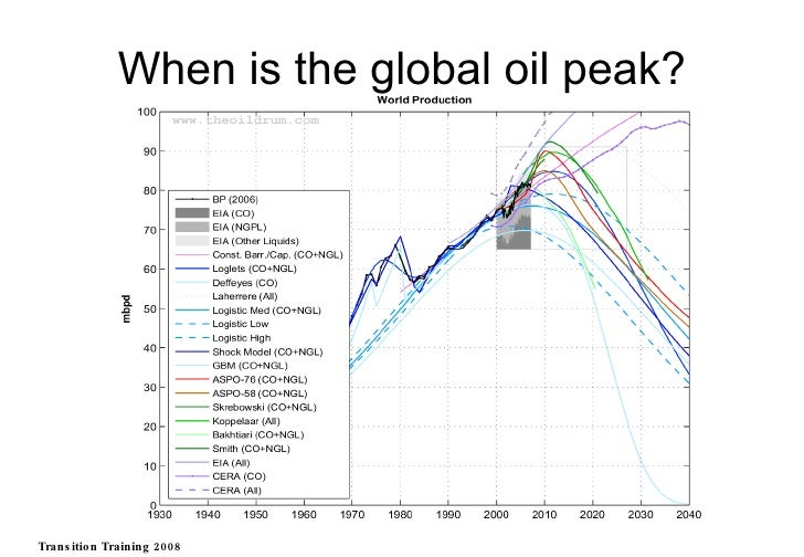 When is the global oil peak? Transition Training 2008