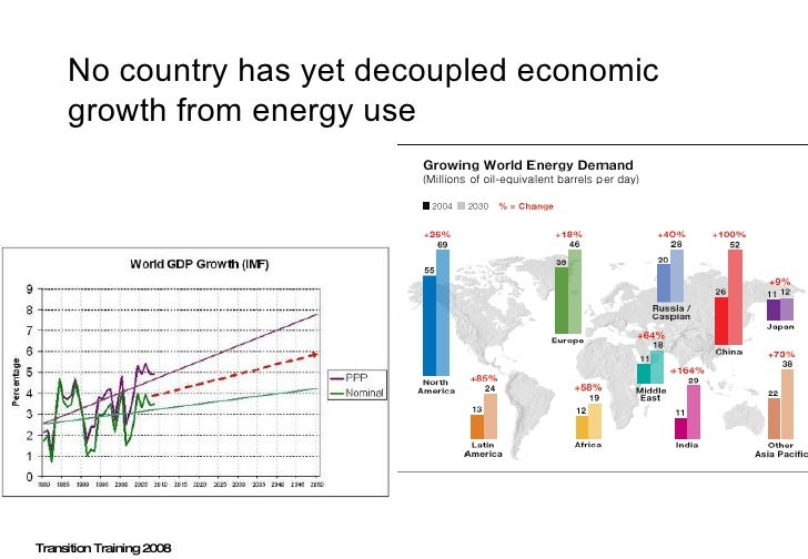 No country has yet decoupled economic growth from energy use Transition Training 2008