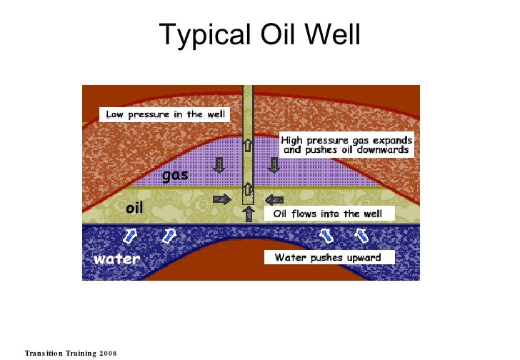 Typical Oil Well Transition Training 2008