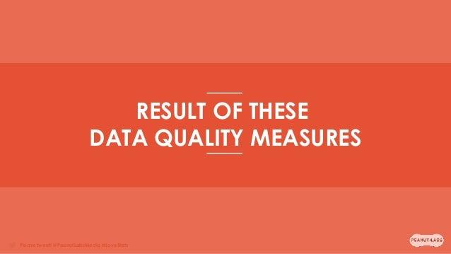Please tweet! @PeanutLabsMedia @LoveStats RESULT OF THESE DATA QUALITY MEASURES