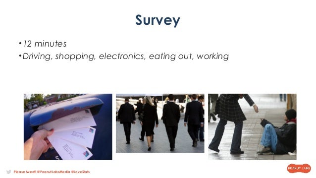 Please tweet! @PeanutLabsMedia @LoveStats Survey •12 minutes •Driving, shopping, electronics, eating out, working